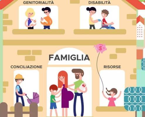 illustrazione con esempi di conciliazione